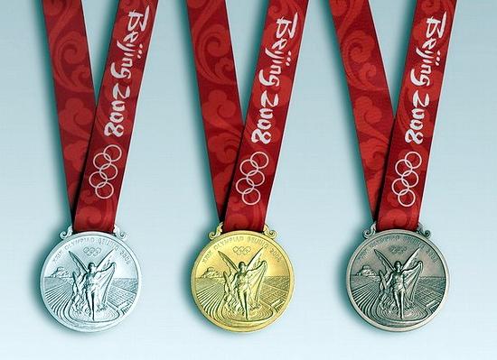 Результат олимпийских игр 2008